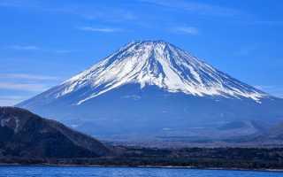 Вулканы – сообщение доклад по географии (5, 6, 7 класс. ОБЖ)