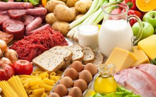 Пищевая промышленность – сообщение доклад