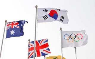 История Олимпийских игр – сообщение доклад