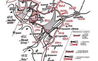 Памятник Победы – Звонница на Прохоровском поле – сообщение доклад