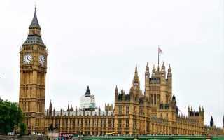 Великобритания – сообщение доклад