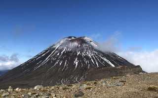 Сообщение доклад Извержение вулкана