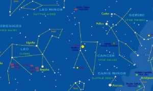 Созвездие Рака – доклад сообщение