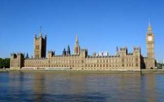 Город Лондон – сообщение доклад